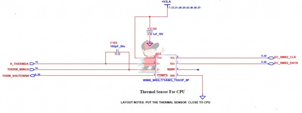 CPU sensor
