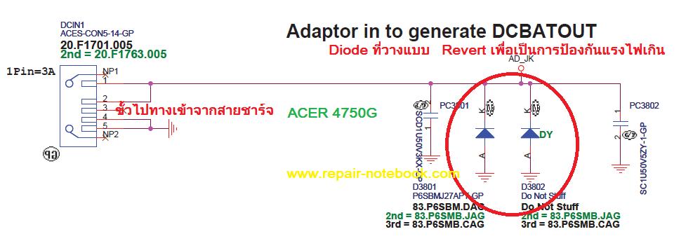 Dcin-4750G
